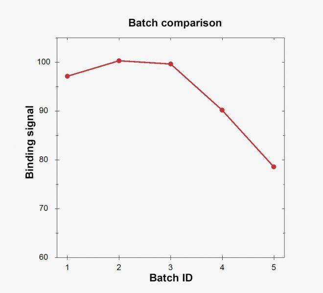 Compare3_1000x1000_247